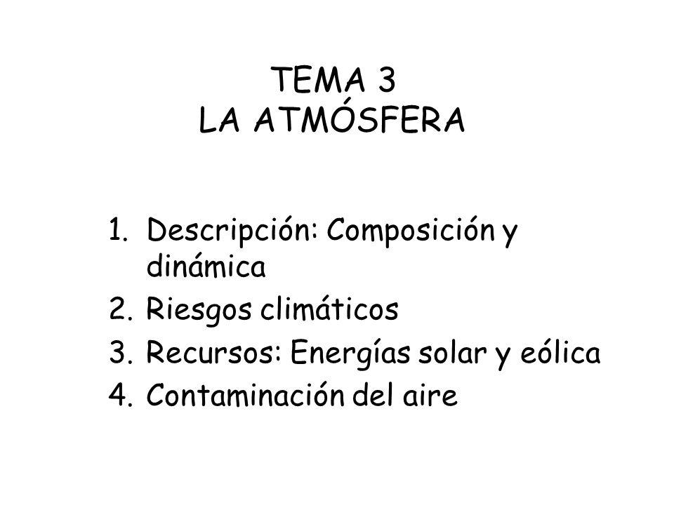 TEMA 3 LA ATMÓSFERA 1.Descripción: Composición y dinámica 2.Riesgos climáticos 3.Recursos: Energías solar y eólica 4.Contaminación del aire