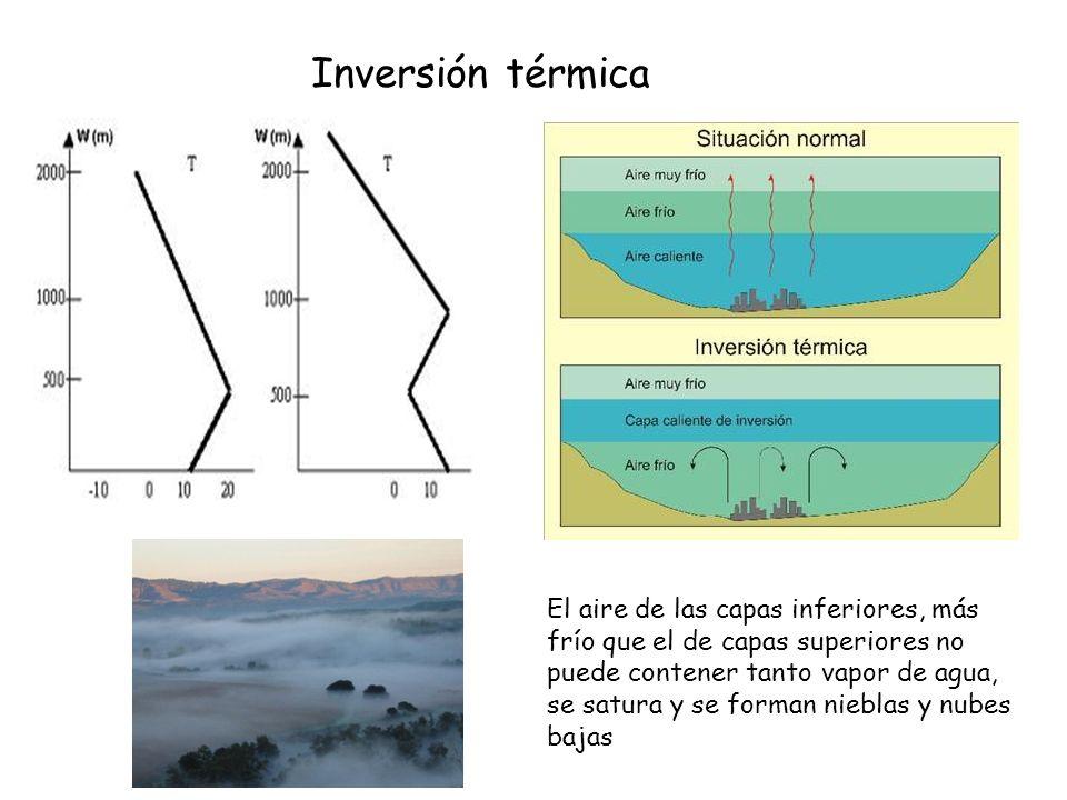 Inversión térmica El aire de las capas inferiores, más frío que el de capas superiores no puede contener tanto vapor de agua, se satura y se forman ni