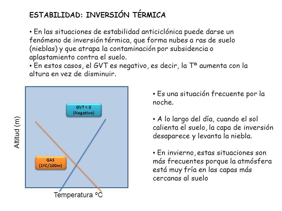ESTABILIDAD: INVERSIÓN TÉRMICA En las situaciones de estabilidad anticiclónica puede darse un fenómeno de inversión térmica, que forma nubes a ras de