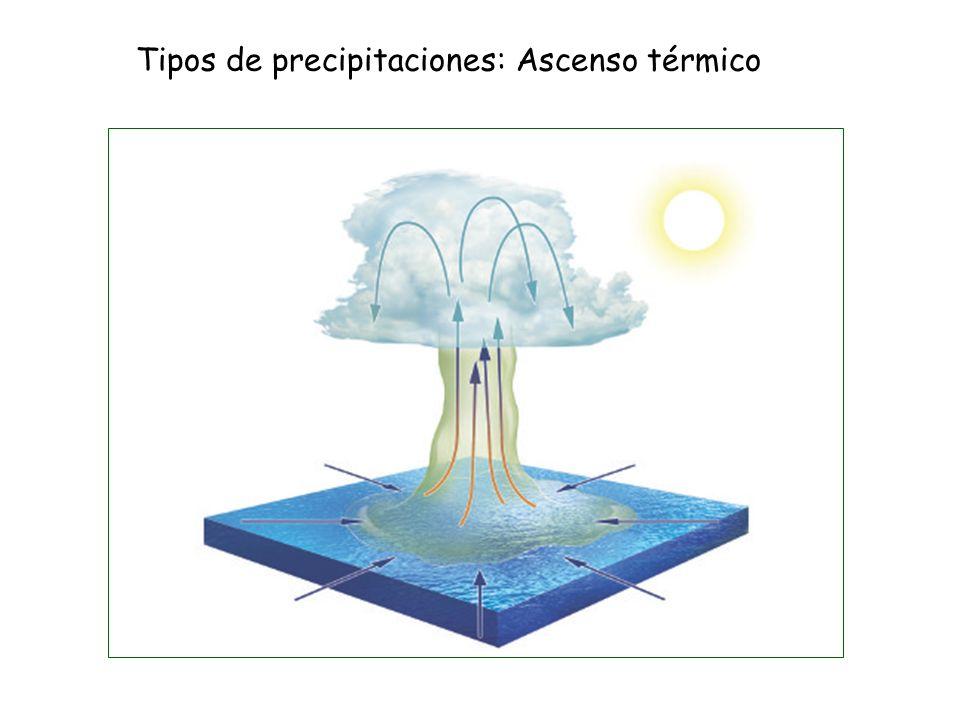 Tipos de precipitaciones: Ascenso térmico