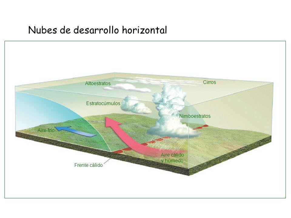Nubes de desarrollo horizontal Altoestratos Cirros Nimboestratos Estratocúmulos Aire frío Aire cálido y húmedo Frente cálido