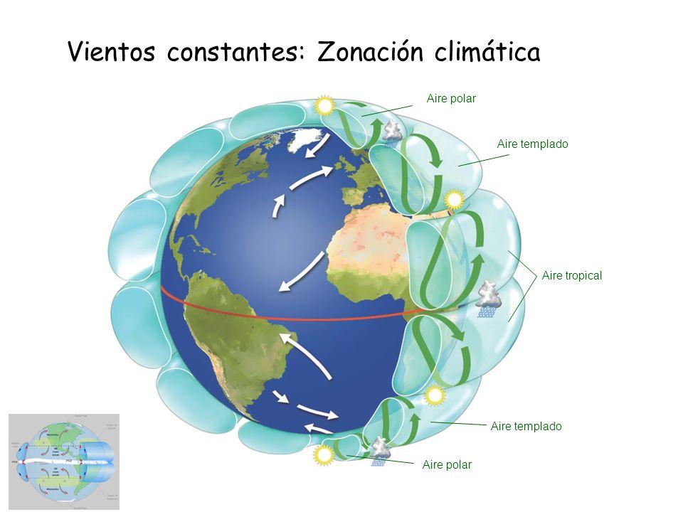 Vientos constantes: Zonación climática Aire polar Aire templado Aire tropical Aire templado Aire polar