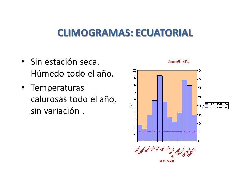 CLIMOGRAMAS: ECUATORIAL Sin estación seca. Húmedo todo el año. Temperaturas calurosas todo el año, sin variación.