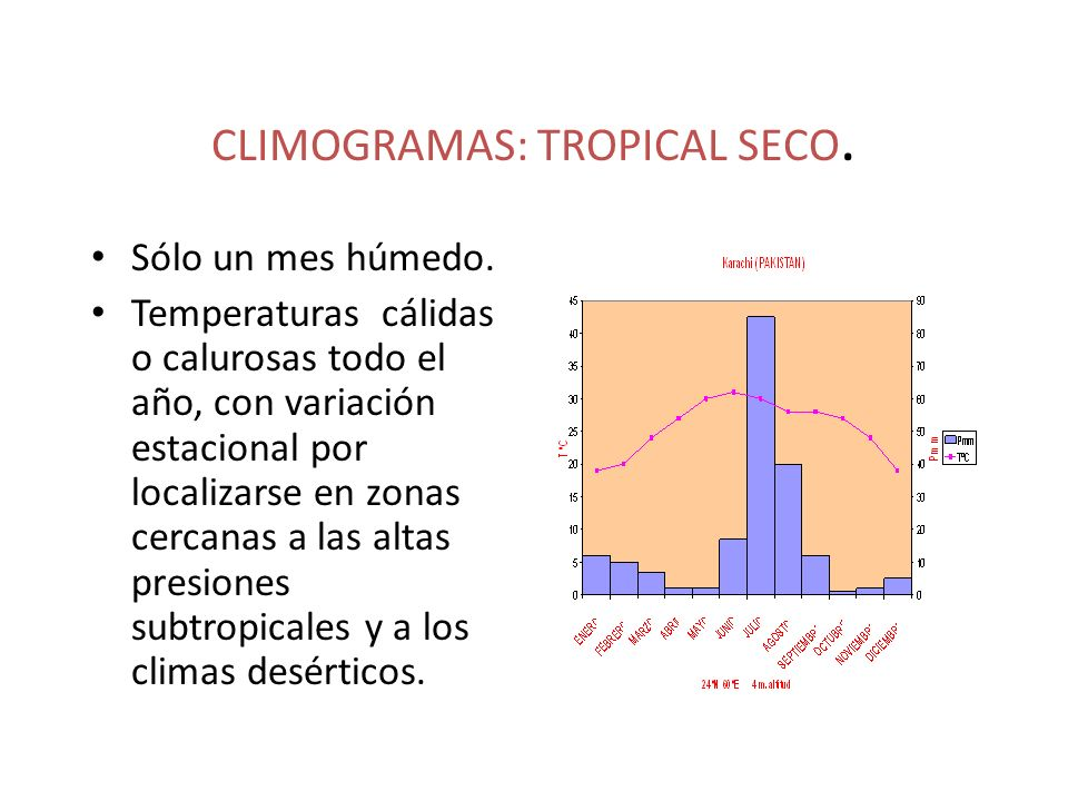 CLIMOGRAMAS: TROPICAL SECO. Sólo un mes húmedo. Temperaturas cálidas o calurosas todo el año, con variación estacional por localizarse en zonas cercan