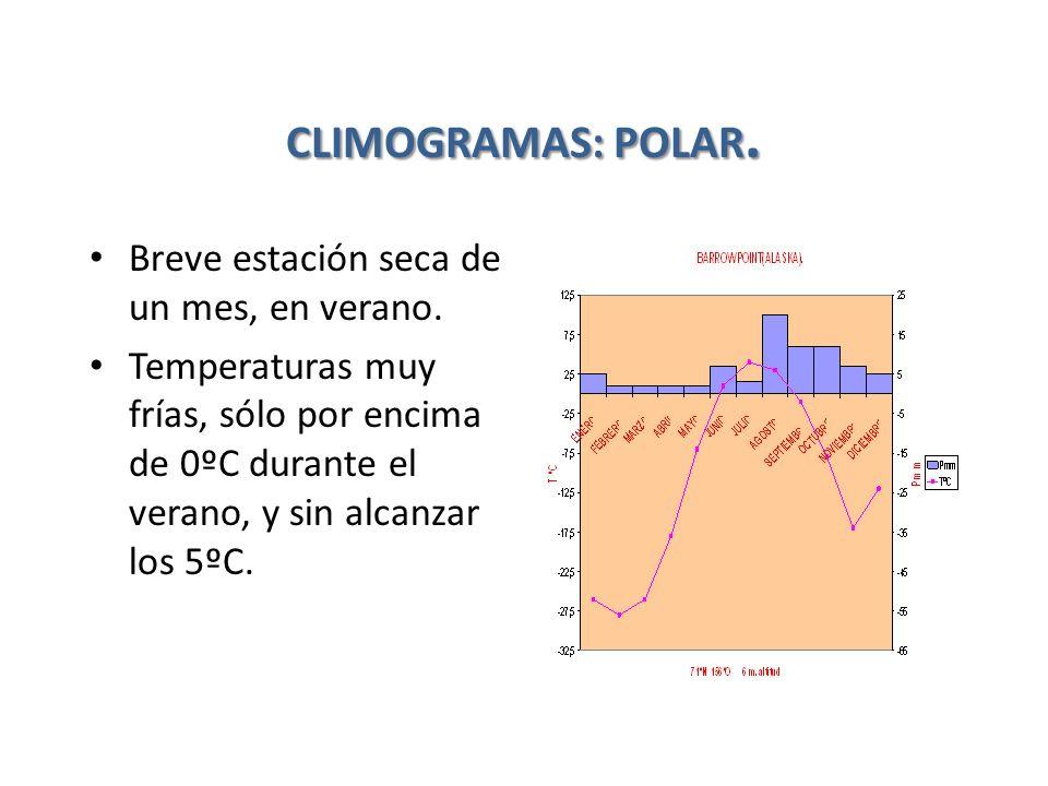 CLIMOGRAMAS: POLAR. Breve estación seca de un mes, en verano. Temperaturas muy frías, sólo por encima de 0ºC durante el verano, y sin alcanzar los 5ºC