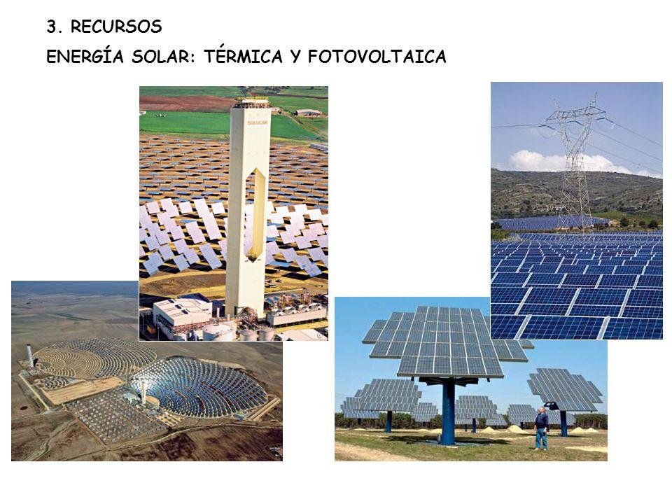 3. RECURSOS ENERGÍA SOLAR: TÉRMICA Y FOTOVOLTAICA