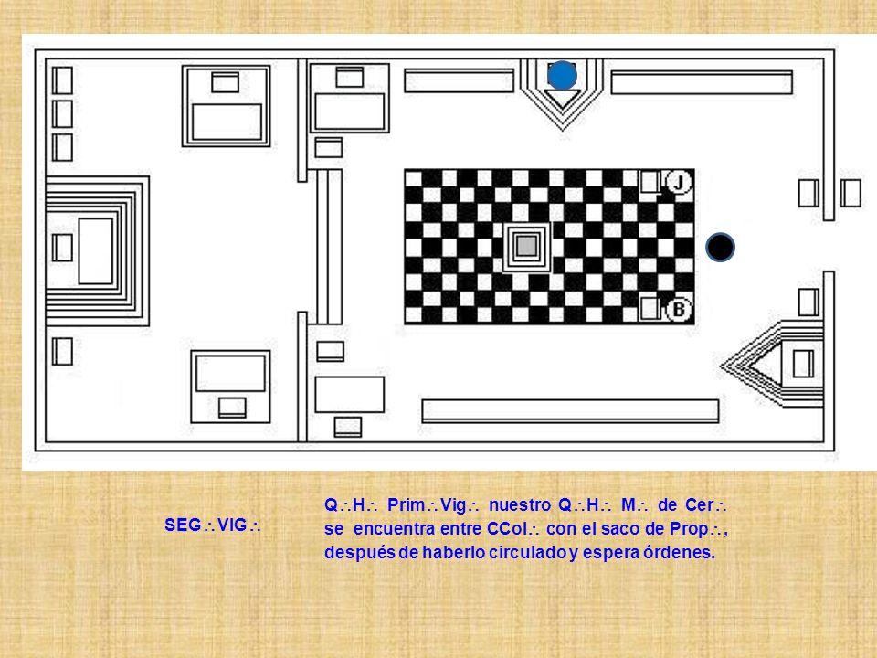 SEG VIG Q H Prim Vig nuestro Q H M de Cer se encuentra entre CCol con el saco de Prop, después de haberlo circulado y espera órdenes.