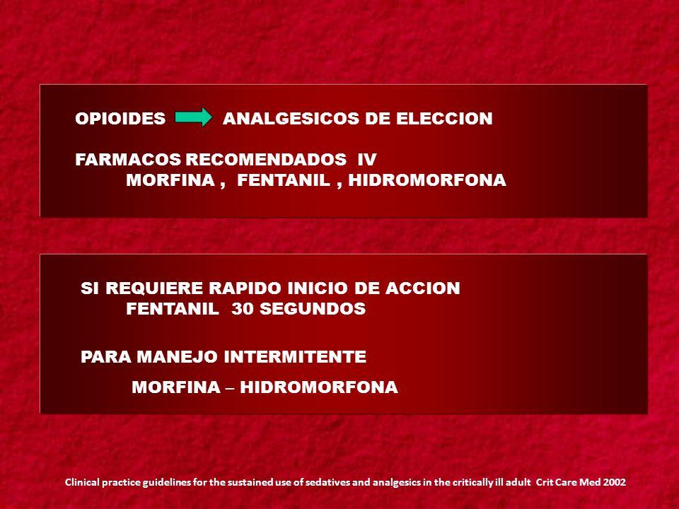 OPIOIDES ANALGESICOS DE ELECCION FARMACOS RECOMENDADOS IV MORFINA, FENTANIL, HIDROMORFONA SI REQUIERE RAPIDO INICIO DE ACCION FENTANIL 30 SEGUNDOS PAR