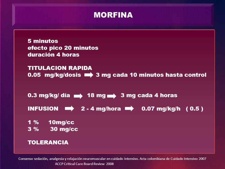 5 minutos efecto pico 20 minutos duración 4 horas TITULACION RAPIDA 0.05 mg/kg/dosis 3 mg cada 10 minutos hasta control 0.3 mg/kg/ día 18 mg 3 mg cada