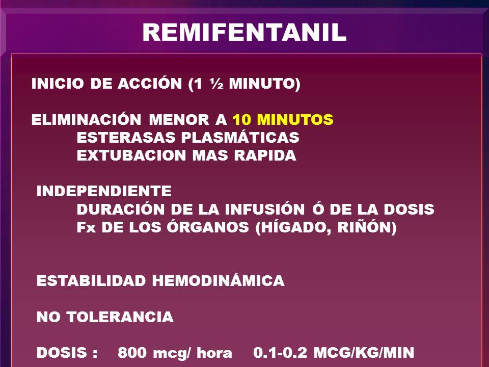 INICIO DE ACCIÓN (1 ½ MINUTO) ELIMINACIÓN MENOR A 10 MINUTOS ESTERASAS PLASMÁTICAS EXTUBACION MAS RAPIDA INDEPENDIENTE DURACIÓN DE LA INFUSIÓN Ó DE LA