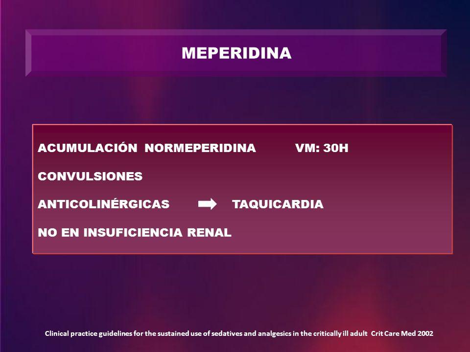 ACUMULACIÓN NORMEPERIDINA VM: 30H CONVULSIONES ANTICOLINÉRGICAS TAQUICARDIA NO EN INSUFICIENCIA RENAL MEPERIDINA Clinical practice guidelines for the