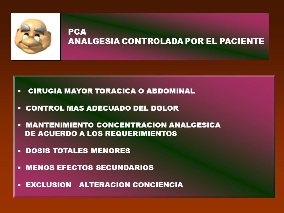 PCA ANALGESIA CONTROLADA POR EL PACIENTE CIRUGIA MAYOR TORACICA O ABDOMINAL CONTROL MAS ADECUADO DEL DOLOR MANTENIMIENTO CONCENTRACION ANALGESICA DE A