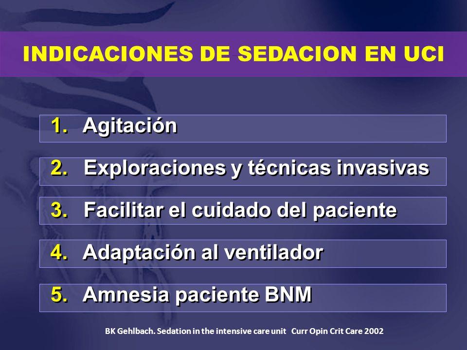INDICACIONES DE SEDACION EN UCI 1. Agitación 2. Exploraciones y técnicas invasivas 3. Facilitar el cuidado del paciente 4. Adaptación al ventilador 5.