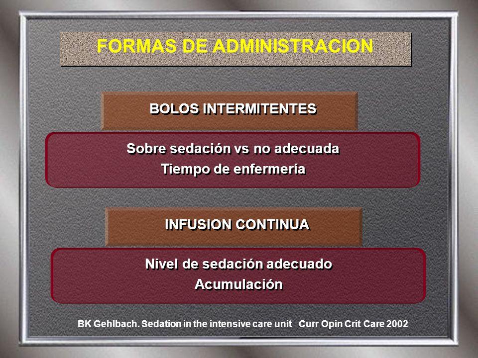 Nivel de sedación adecuado Acumulación Nivel de sedación adecuado Acumulación FORMAS DE ADMINISTRACION INFUSION CONTINUA Sobre sedación vs no adecuada