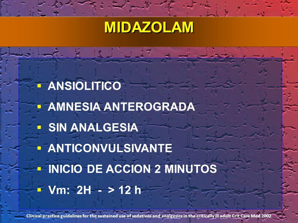 ANSIOLITICO AMNESIA ANTEROGRADA SIN ANALGESIA ANTICONVULSIVANTE INICIO DE ACCION 2 MINUTOS Vm: 2H - > 12 h MIDAZOLAM Clinical practice guidelines for