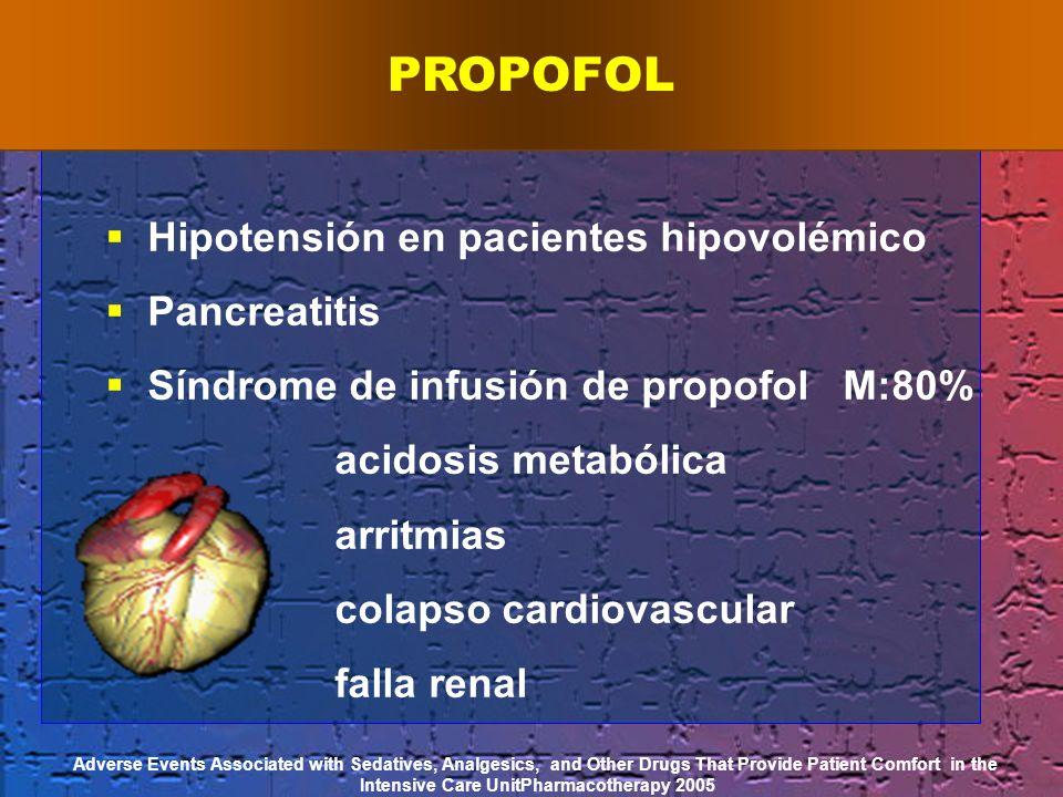 Hipotensión en pacientes hipovolémico Pancreatitis Síndrome de infusión de propofol M:80% acidosis metabólica arritmias colapso cardiovascular falla r
