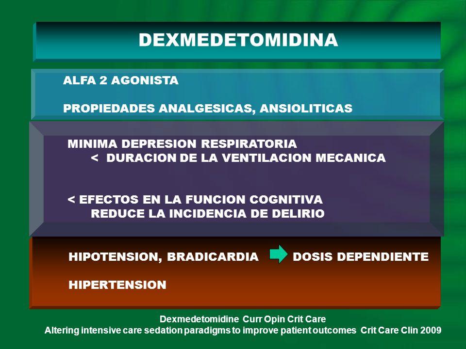 DEXMEDETOMIDINA HIPOTENSION, BRADICARDIA DOSIS DEPENDIENTE HIPERTENSION ALFA 2 AGONISTA PROPIEDADES ANALGESICAS, ANSIOLITICAS MINIMA DEPRESION RESPIRA