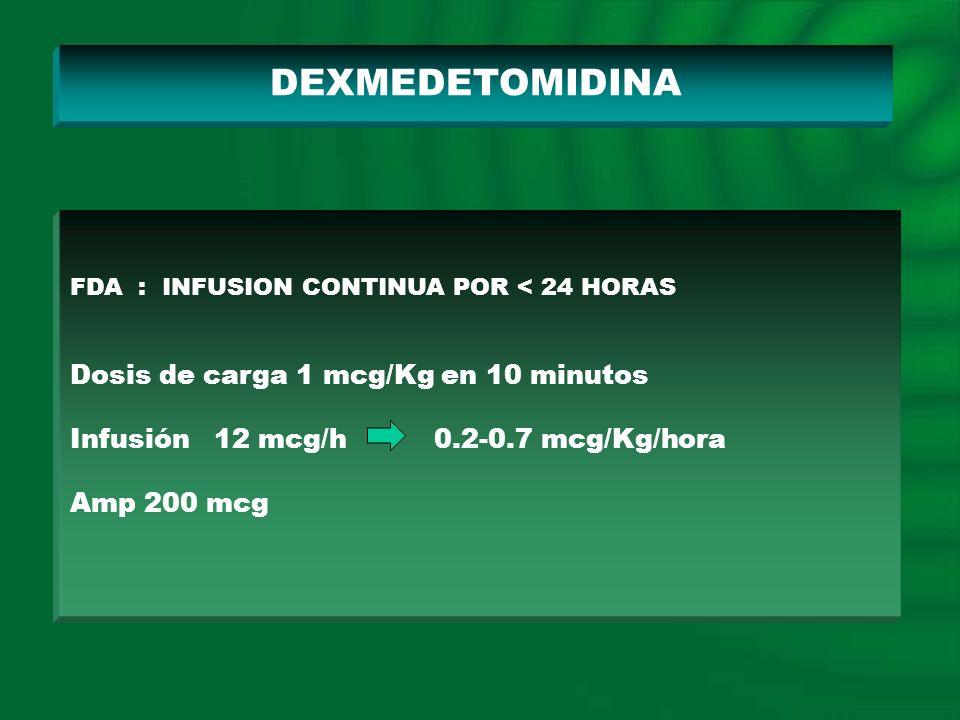 DEXMEDETOMIDINA FDA : INFUSION CONTINUA POR < 24 HORAS Dosis de carga 1 mcg/Kg en 10 minutos Infusión 12 mcg/h 0.2-0.7 mcg/Kg/hora Amp 200 mcg