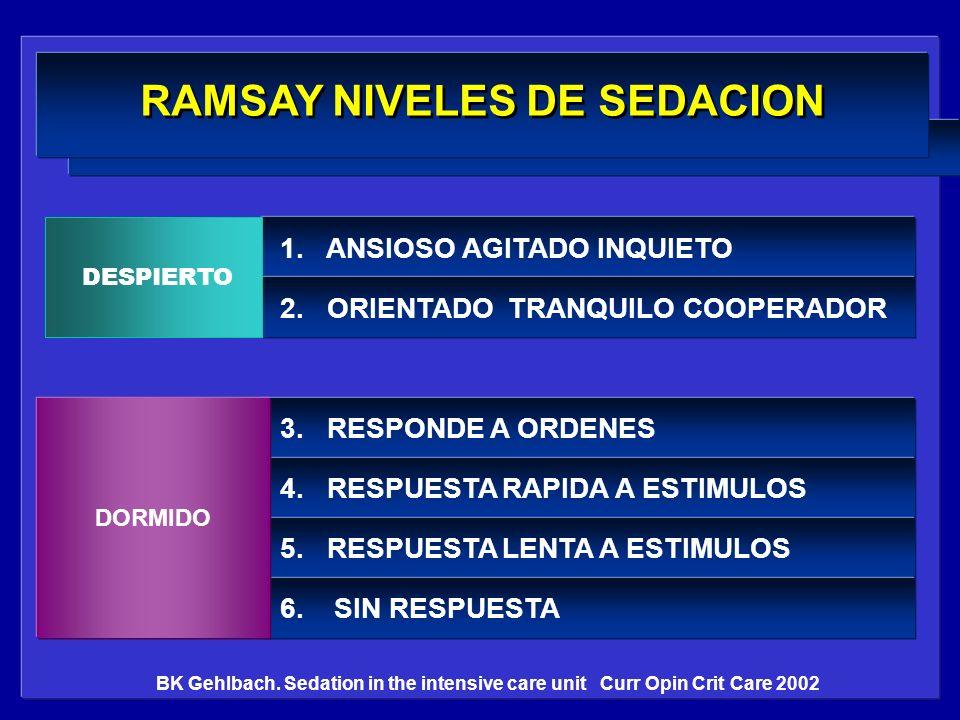 RAMSAY NIVELES DE SEDACION 1. ANSIOSO AGITADO INQUIETO 3. RESPONDE A ORDENES 4. RESPUESTA RAPIDA A ESTIMULOS 5. RESPUESTA LENTA A ESTIMULOS 2. ORIENTA