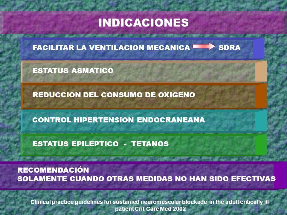 FACILITAR LA VENTILACION MECANICA SDRA ESTATUS ASMATICO RECOMENDACIÓN SOLAMENTE CUANDO OTRAS MEDIDAS NO HAN SIDO EFECTIVAS CONTROL HIPERTENSION ENDOCR