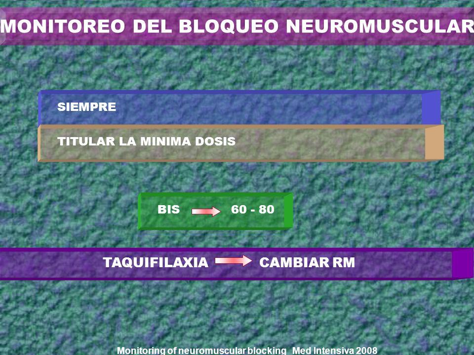 SIEMPRE TITULAR LA MINIMA DOSIS TAQUIFILAXIA CAMBIAR RM BIS 60 - 80 H+H+ H+H+ MONITOREO DEL BLOQUEO NEUROMUSCULAR Monitoring of neuromuscular blocking