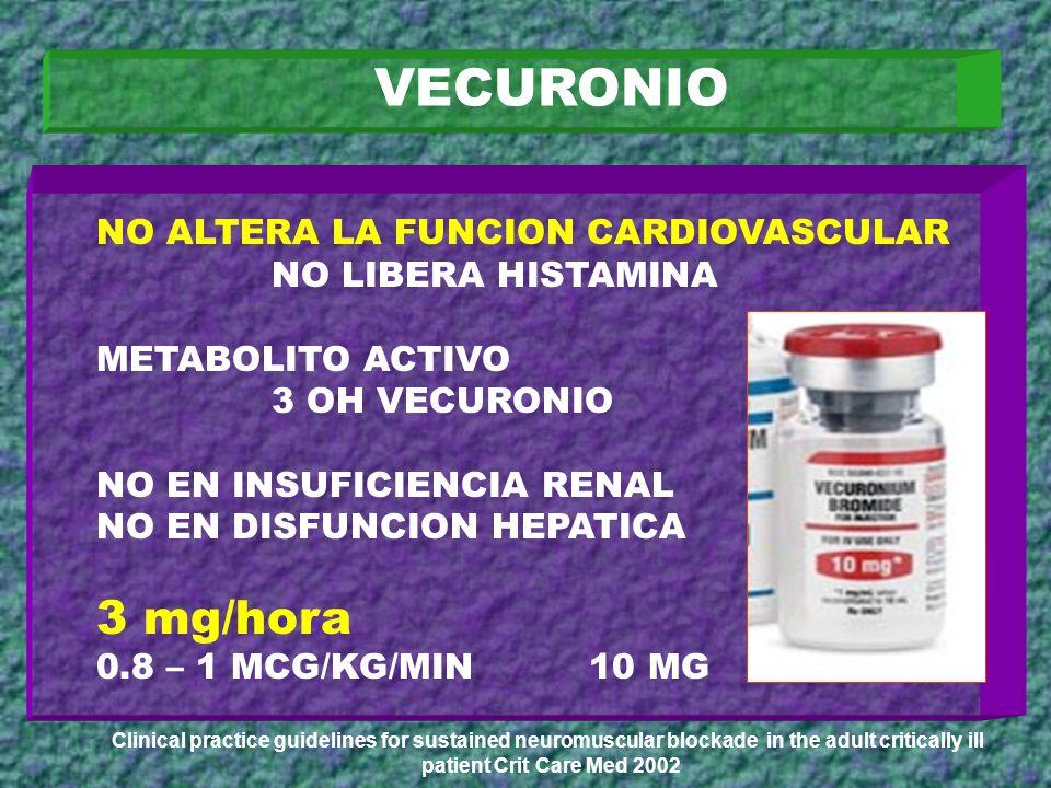 NO ALTERA LA FUNCION CARDIOVASCULAR NO LIBERA HISTAMINA METABOLITO ACTIVO 3 OH VECURONIO NO EN INSUFICIENCIA RENAL NO EN DISFUNCION HEPATICA 3 mg/hora