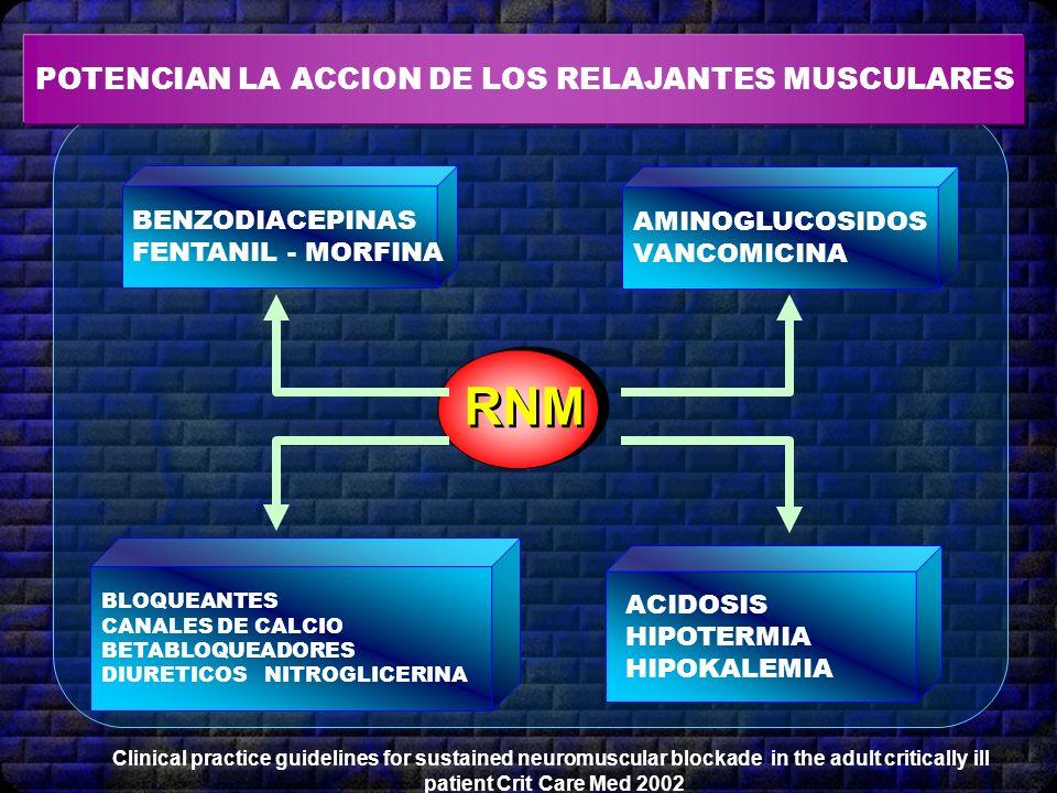 AMINOGLUCOSIDOS VANCOMICINA BENZODIACEPINAS FENTANIL - MORFINA RNM ACIDOSIS HIPOTERMIA HIPOKALEMIA BLOQUEANTES CANALES DE CALCIO BETABLOQUEADORES DIUR