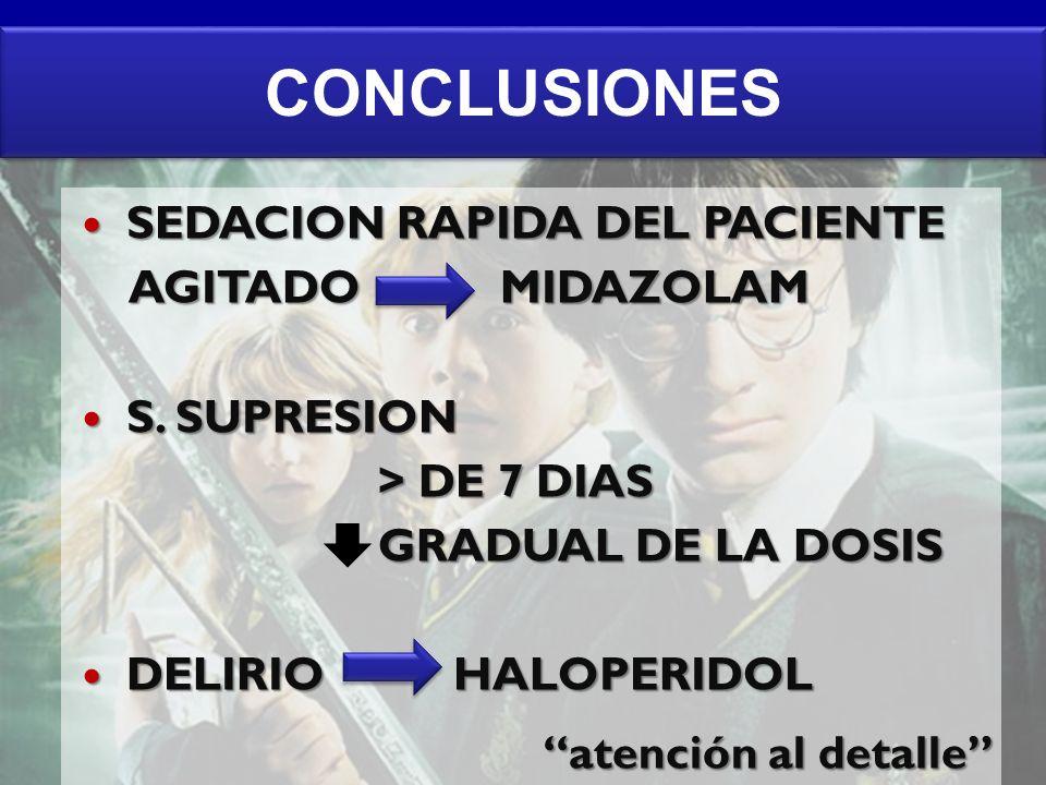 CONCLUSIONES SEDACION RAPIDA DEL PACIENTE SEDACION RAPIDA DEL PACIENTE AGITADO MIDAZOLAM AGITADO MIDAZOLAM S. SUPRESION S. SUPRESION > DE 7 DIAS > DE