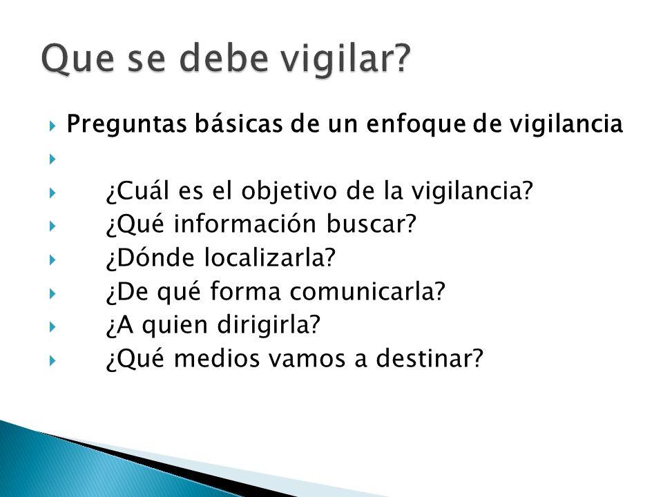 Preguntas básicas de un enfoque de vigilancia ¿Cuál es el objetivo de la vigilancia? ¿Qué información buscar? ¿Dónde localizarla? ¿De qué forma comuni