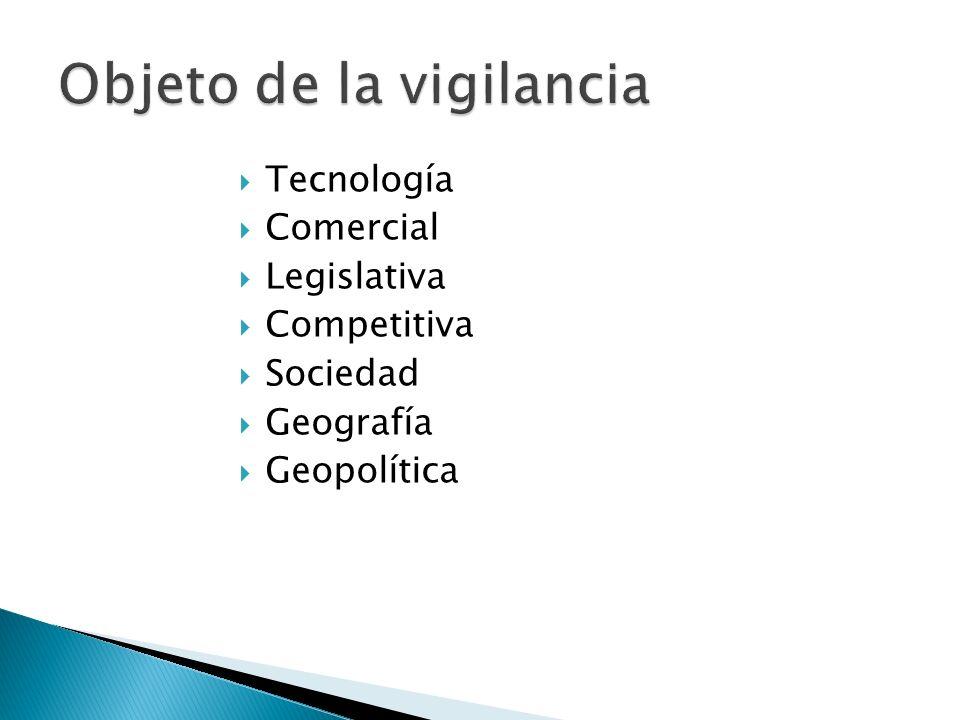 Tecnología Comercial Legislativa Competitiva Sociedad Geografía Geopolítica