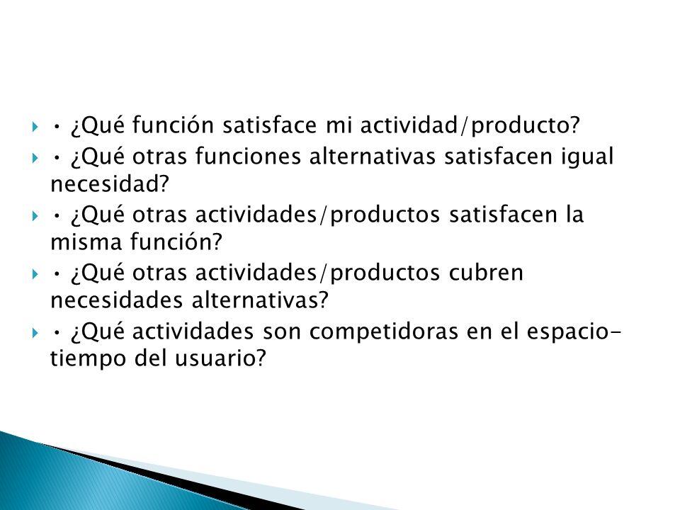 ¿Qué función satisface mi actividad/producto? ¿Qué otras funciones alternativas satisfacen igual necesidad? ¿Qué otras actividades/productos satisface
