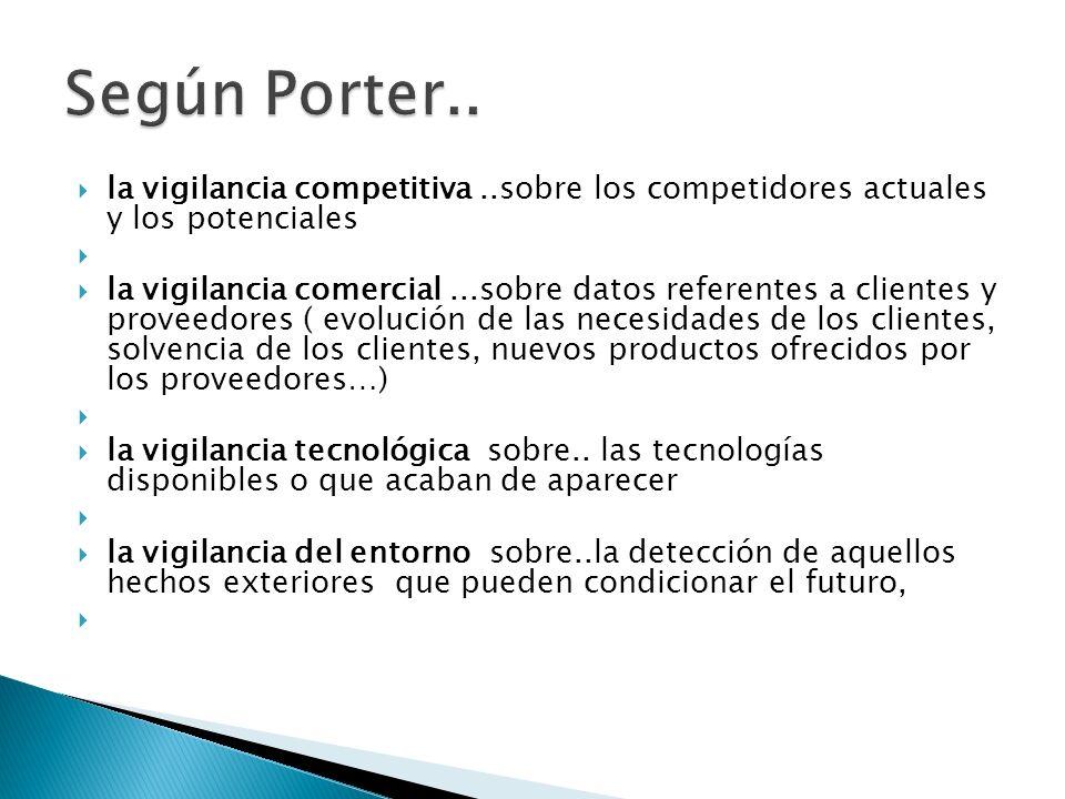 la vigilancia competitiva..sobre los competidores actuales y los potenciales la vigilancia comercial...sobre datos referentes a clientes y proveedores