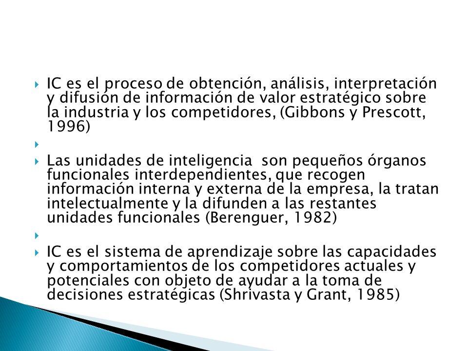 IC es el proceso de obtención, análisis, interpretación y difusión de información de valor estratégico sobre la industria y los competidores, (Gibbons
