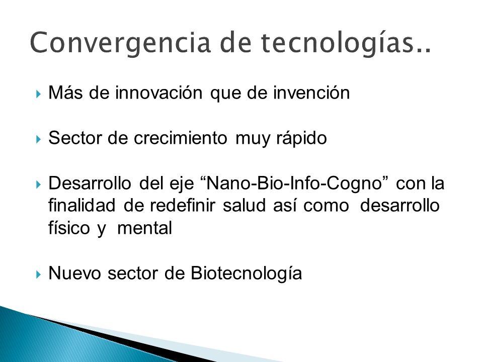 Más de innovación que de invención Sector de crecimiento muy rápido Desarrollo del eje Nano-Bio-Info-Cogno con la finalidad de redefinir salud así com
