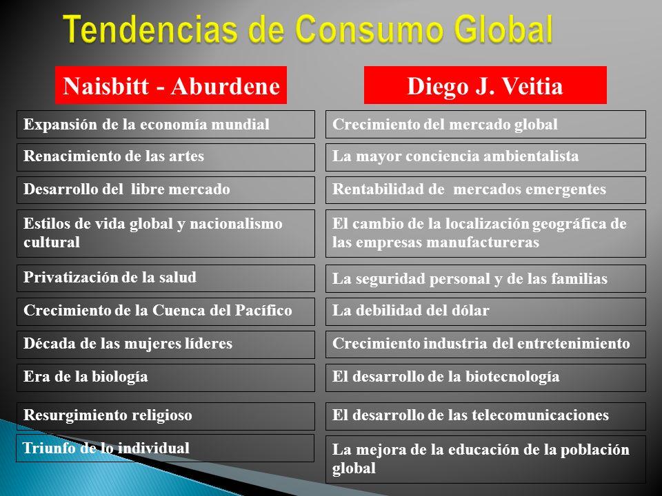 Expansión de la economía mundialCrecimiento del mercado global Década de las mujeres líderes Desarrollo del libre mercado Estilos de vida global y nac