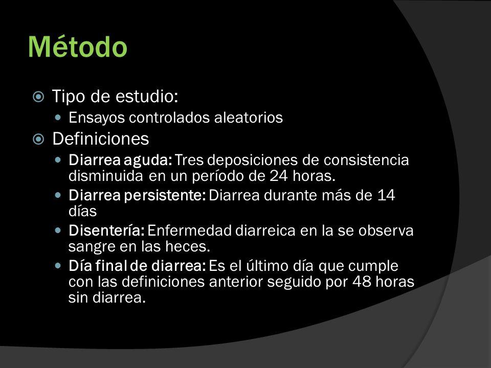 Método Tipo de estudio: Ensayos controlados aleatorios Definiciones Diarrea aguda: Tres deposiciones de consistencia disminuida en un período de 24 ho