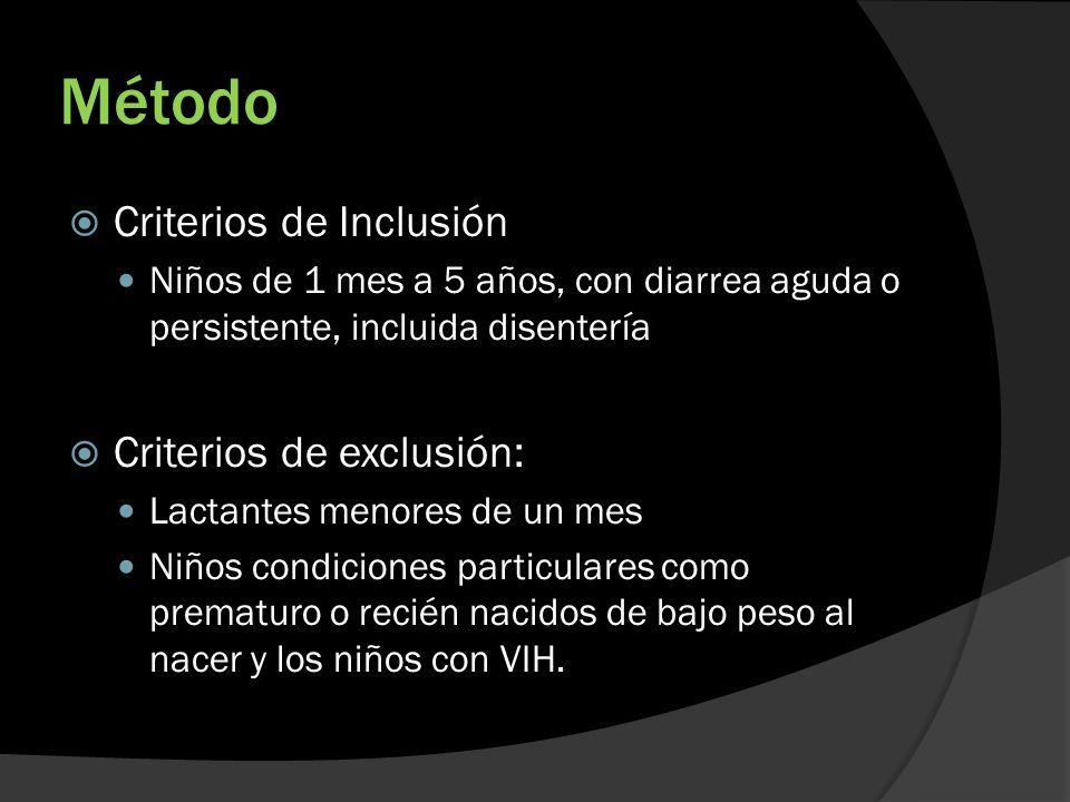 Método Criterios de Inclusión Niños de 1 mes a 5 años, con diarrea aguda o persistente, incluida disentería Criterios de exclusión: Lactantes menores