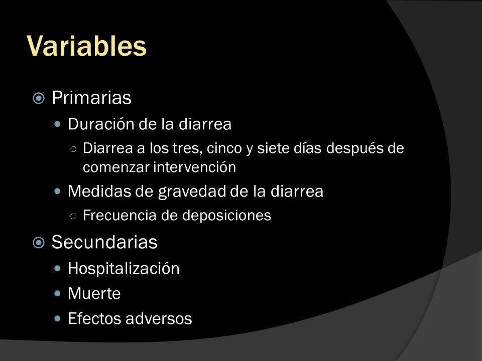 Variables Primarias Duración de la diarrea Diarrea a los tres, cinco y siete días después de comenzar intervención Medidas de gravedad de la diarrea F