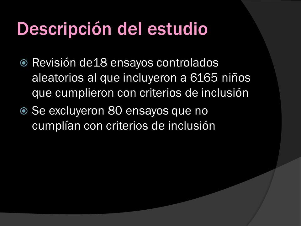 Descripción del estudio Revisión de18 ensayos controlados aleatorios al que incluyeron a 6165 niños que cumplieron con criterios de inclusión Se exclu