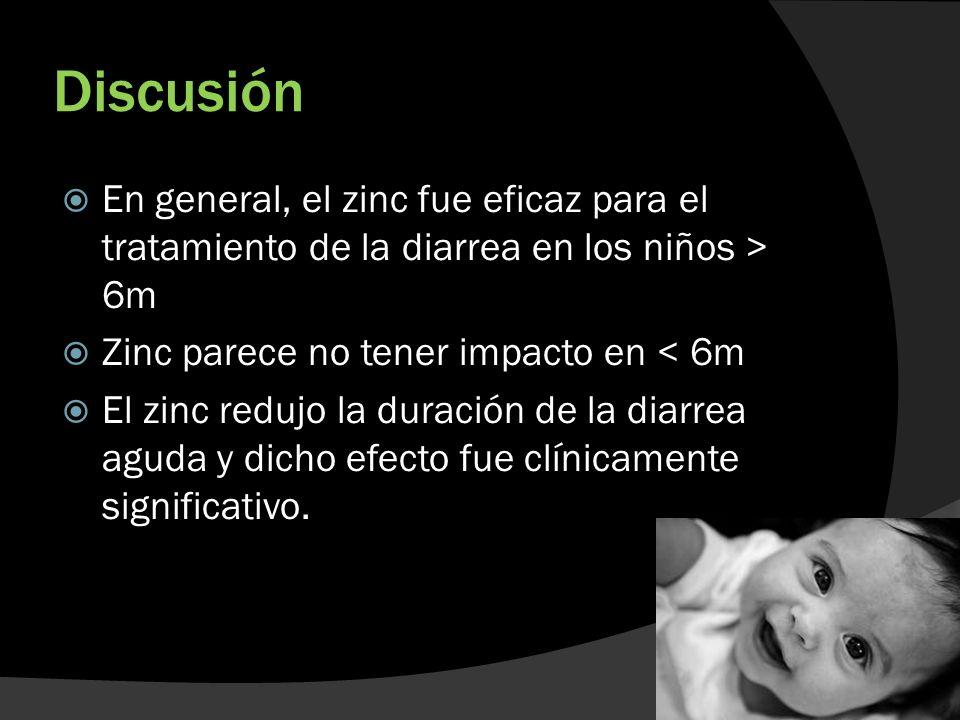 Discusión En general, el zinc fue eficaz para el tratamiento de la diarrea en los niños > 6m Zinc parece no tener impacto en < 6m El zinc redujo la du