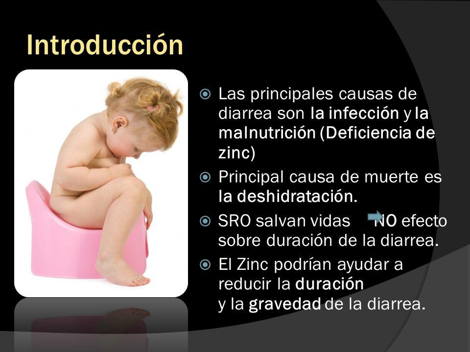 Introducción Las principales causas de diarrea son la infección y la malnutrición (Deficiencia de zinc) Principal causa de muerte es la deshidratación