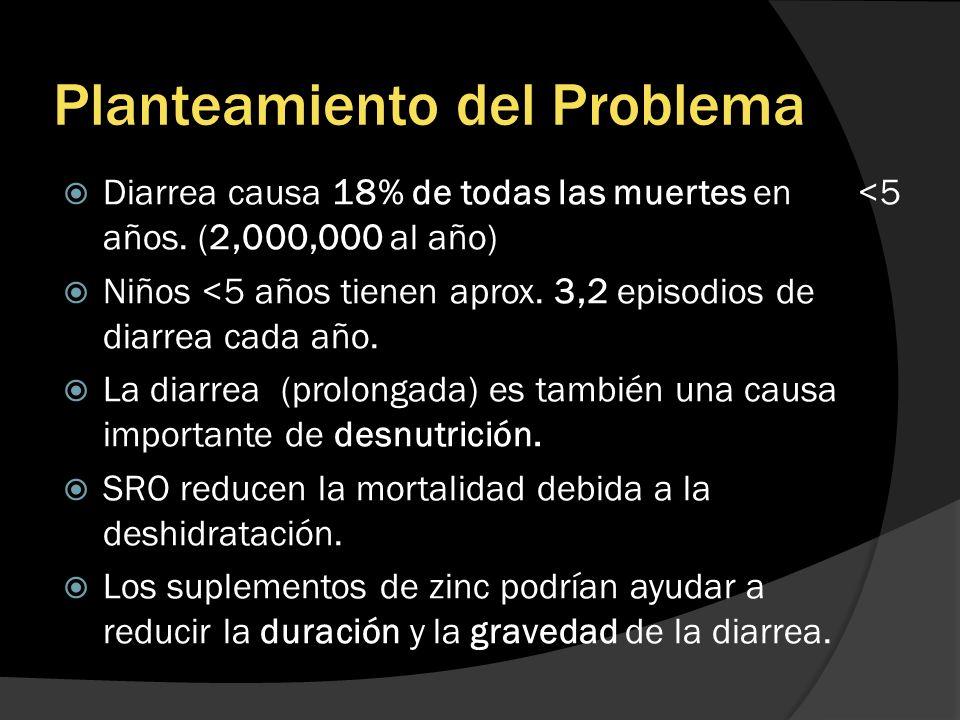Planteamiento del Problema Diarrea causa 18% de todas las muertes en <5 años. (2,000,000 al año) Niños <5 años tienen aprox. 3,2 episodios de diarrea