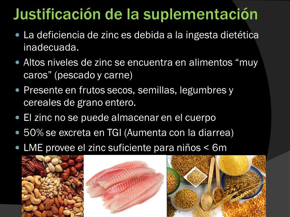 Justificación de la suplementación La deficiencia de zinc es debida a la ingesta dietética inadecuada. Altos niveles de zinc se encuentra en alimentos