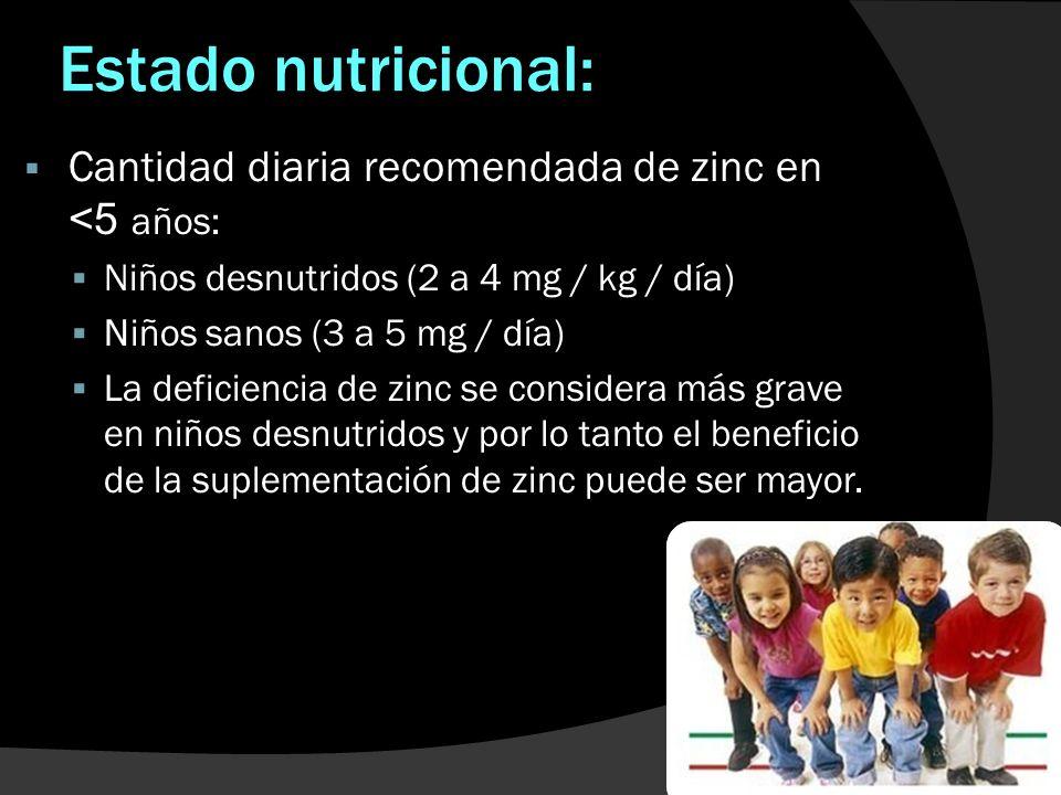 Estado nutricional: Cantidad diaria recomendada de zinc en <5 años: Niños desnutridos (2 a 4 mg / kg / día) Niños sanos (3 a 5 mg / día) La deficienci