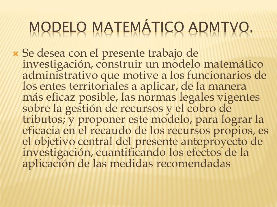 Se desea con el presente trabajo de investigación, construir un modelo matemático administrativo que motive a los funcionarios de los entes territoria