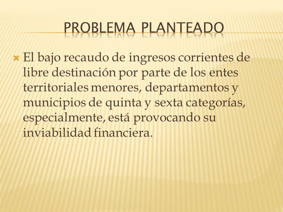 ¿Cuál es el Modelo, mecanismo legal o administrativo que permita la viabilidad financiera de los municipios y departamentos colombianos clasificados en 5° y 6° categorías, de acuerdo con los lineamientos ordenados por la Ley 617/2000.