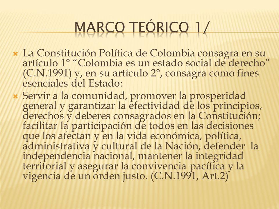 La Constitución Política de Colombia consagra en su artículo 1° Colombia es un estado social de derecho (C.N.1991) y, en su artículo 2°, consagra como