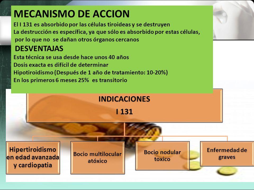 INDICACIONES I 131 Hipertiroidismo en edad avanzada y cardiopatia Bocio multilocular atóxico Bocio nodular toxico Enfermedad de graves MECANISMO DE AC