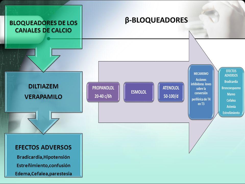 EFECTOS ADVERSOS Bradicardia,Hipotensión Estreñimiento,confusión Edema,Cefalea,parestesia DILTIAZEM VERAPAMILO BLOQUEADORES DE LOS CANALES DE CALCIO