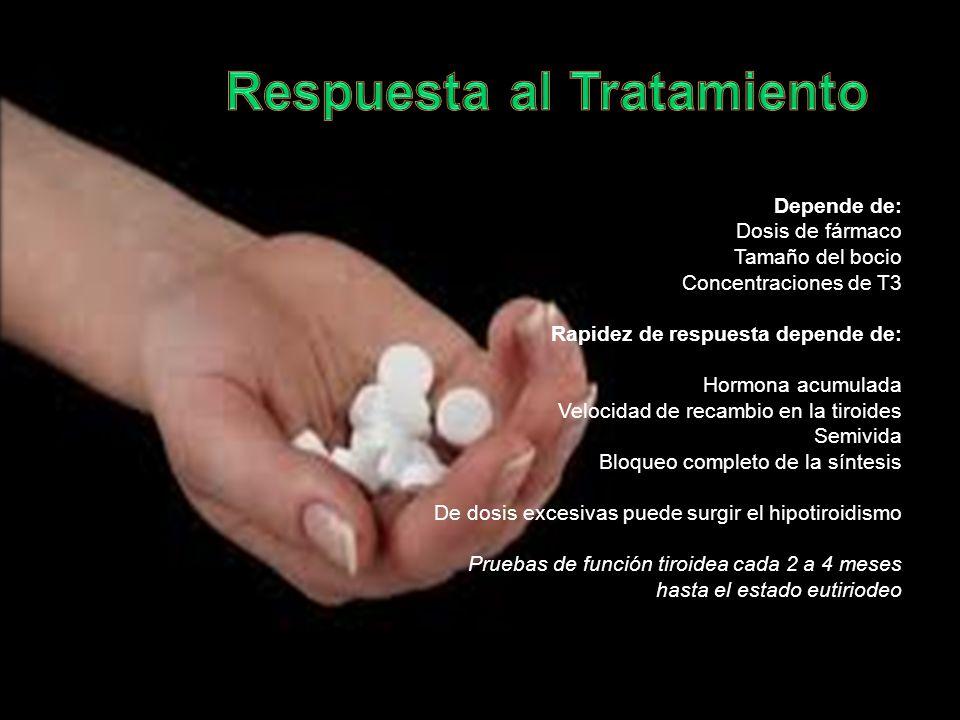 Tirotoxicosis suele mejorar en 3 a 6 semanas de iniciado el tratamiento Depende de: Dosis de fármaco Tamaño del bocio Concentraciones de T3 Rapidez de